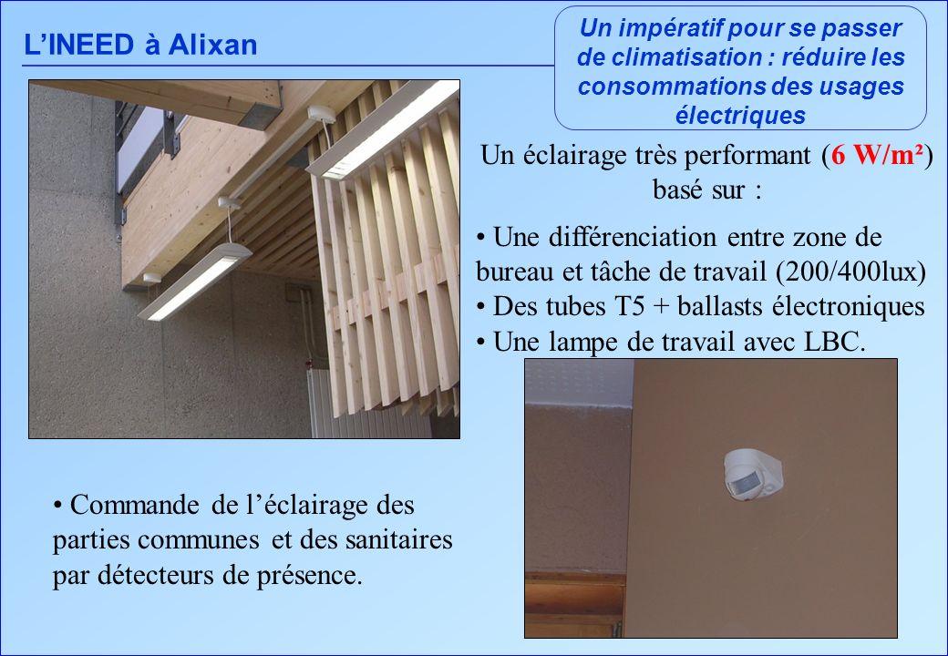 Un éclairage très performant (6 W/m²) basé sur :