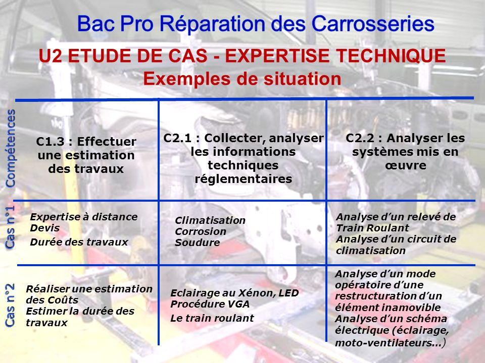 U2 ETUDE DE CAS - EXPERTISE TECHNIQUE Exemples de situation