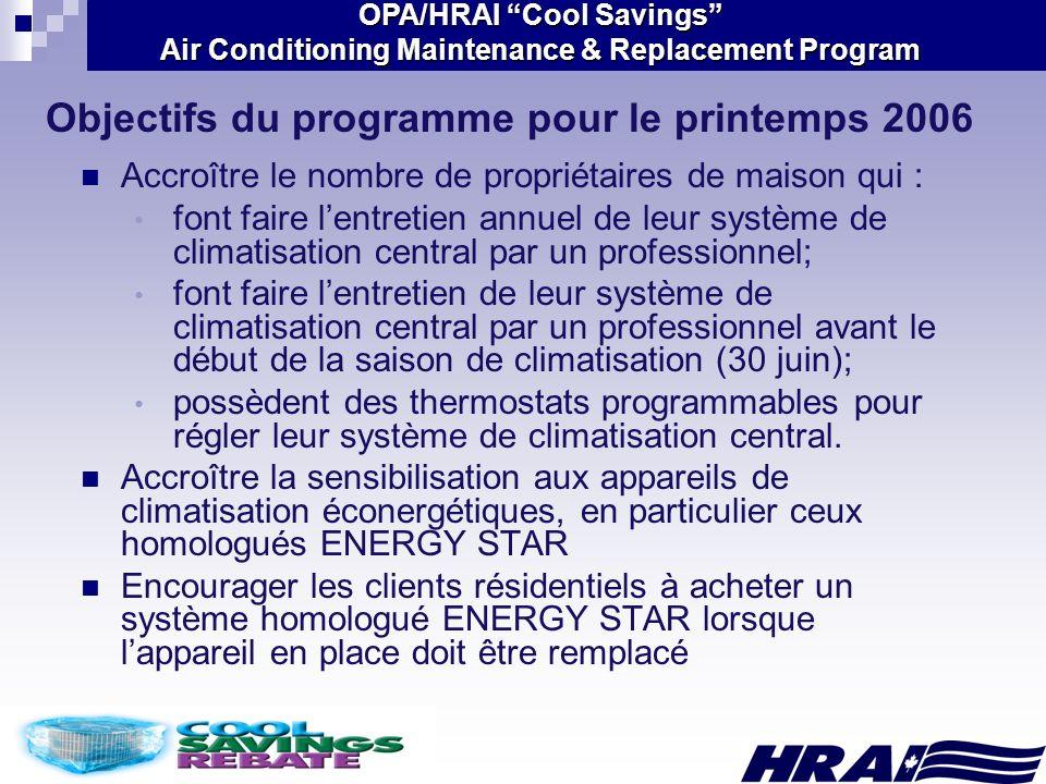 Objectifs du programme pour le printemps 2006