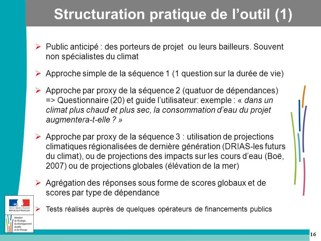 Structuration pratique de l'outil (1)