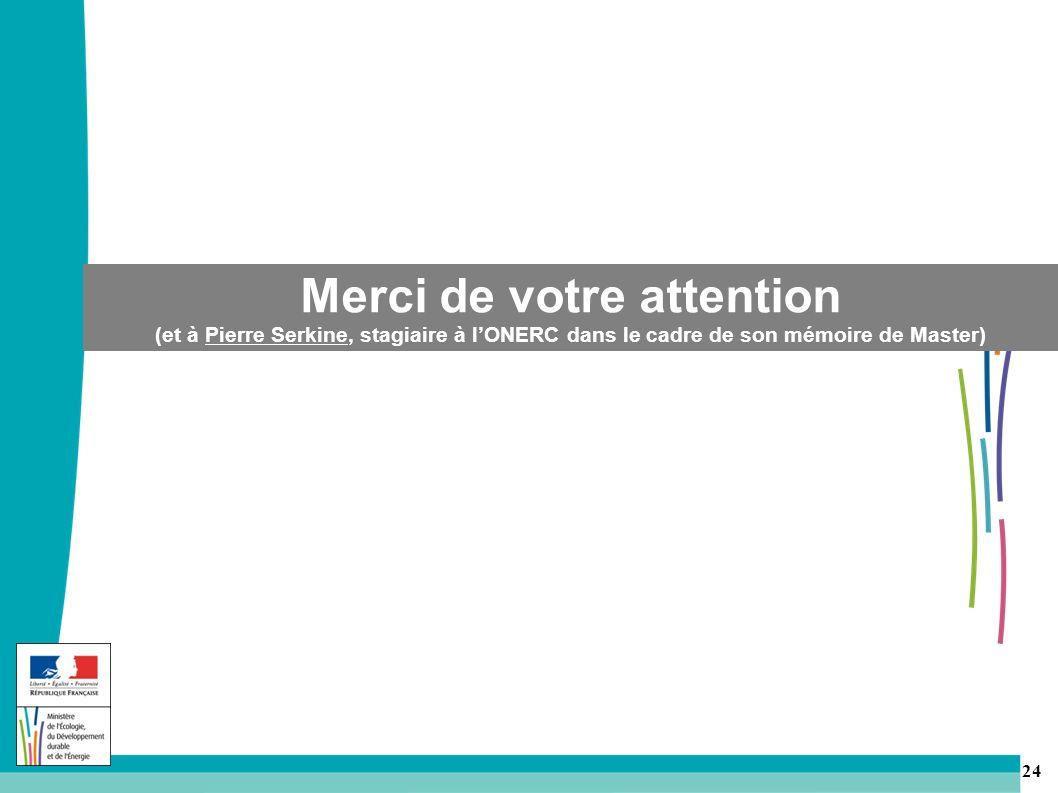 Merci de votre attention (et à Pierre Serkine, stagiaire à l'ONERC dans le cadre de son mémoire de Master)