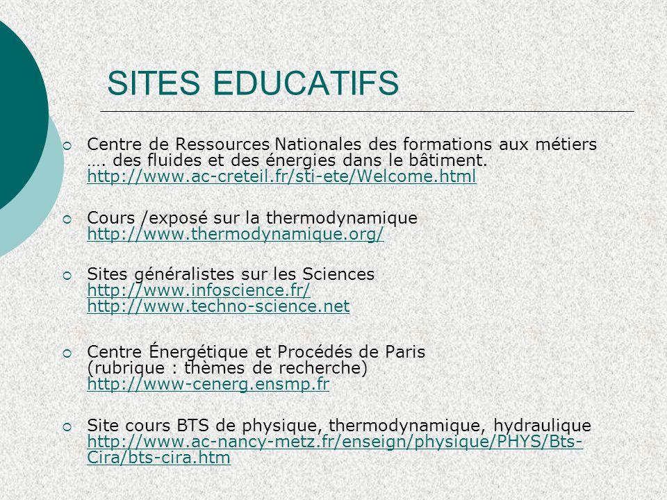 SITES EDUCATIFS