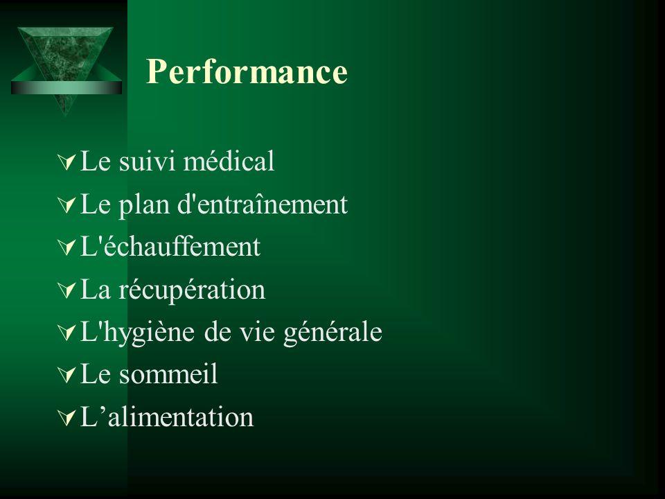 Performance Le suivi médical Le plan d entraînement L échauffement