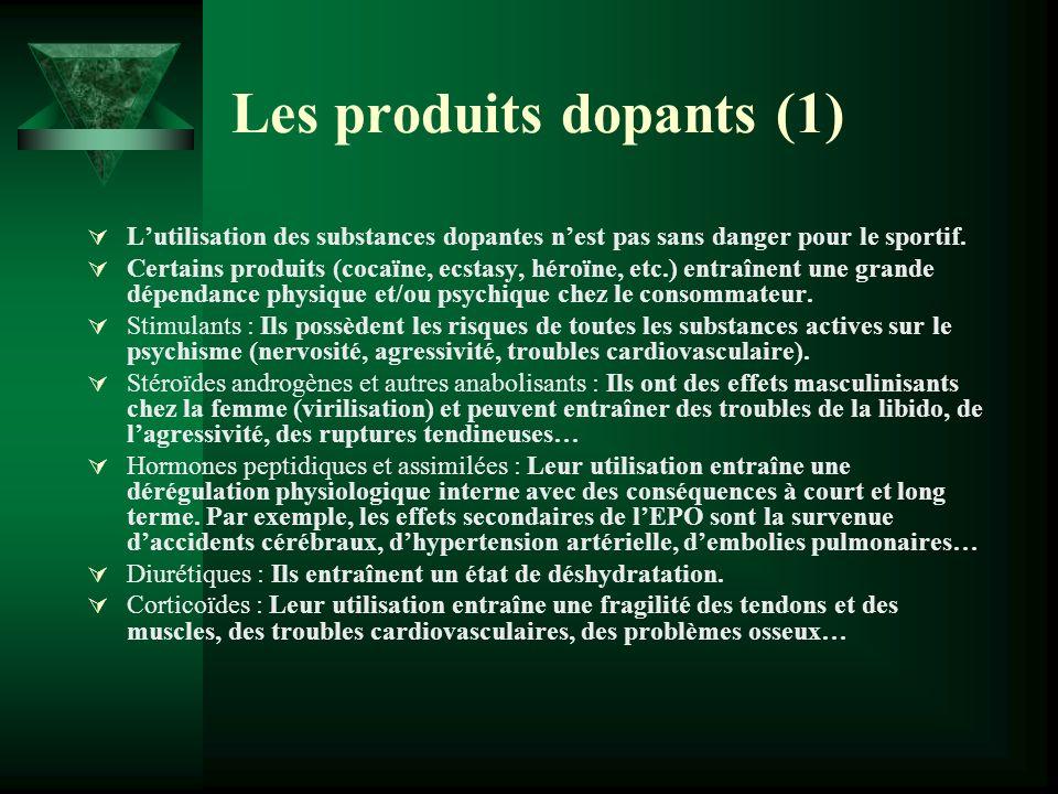 Les produits dopants (1)