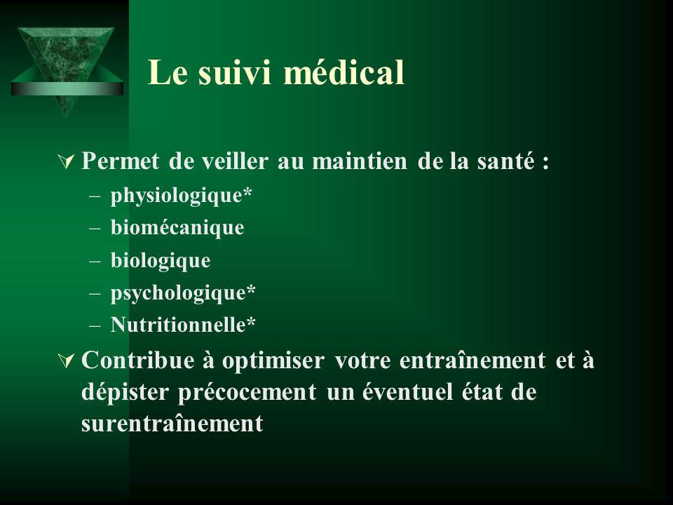 Le suivi médical Permet de veiller au maintien de la santé :