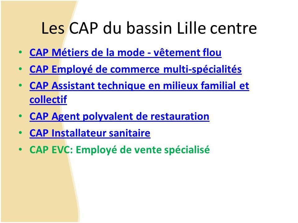 Les CAP du bassin Lille centre