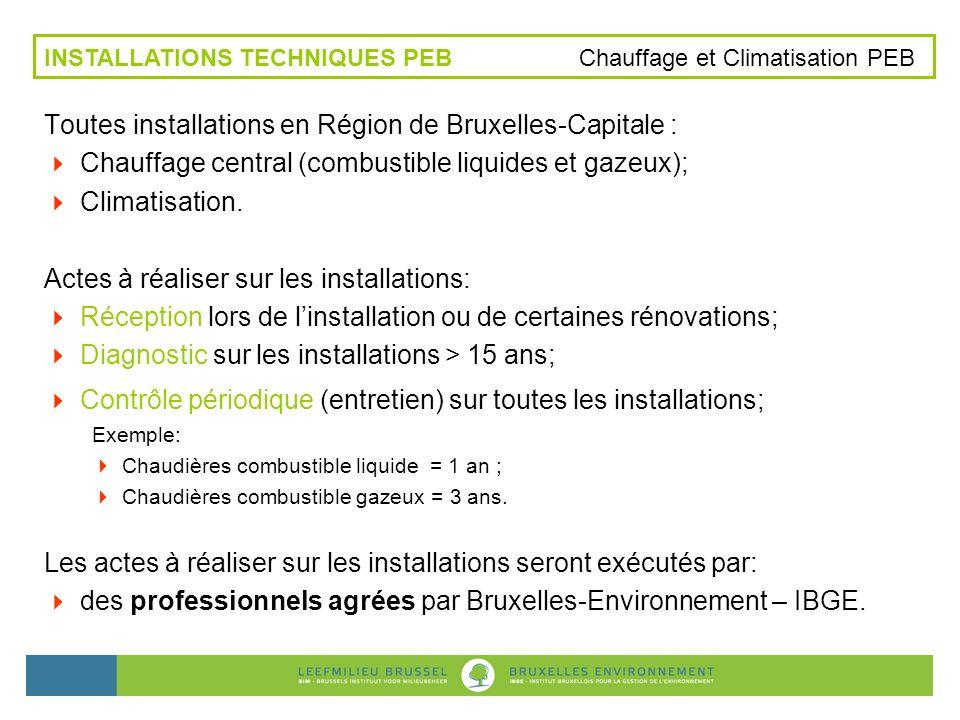 Toutes installations en Région de Bruxelles-Capitale :