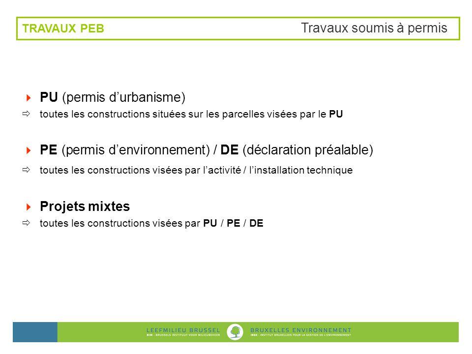 PU (permis d'urbanisme)