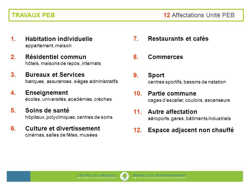 TRAVAUX PEB 12 Affectations Unité PEB