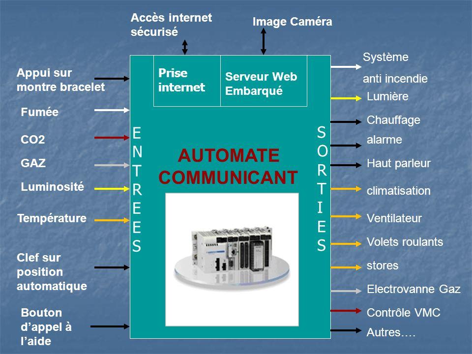 AUTOMATE COMMUNICANT ENTREES SORT IES Accès internet sécurisé