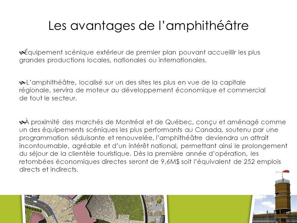 Les avantages de l'amphithéâtre