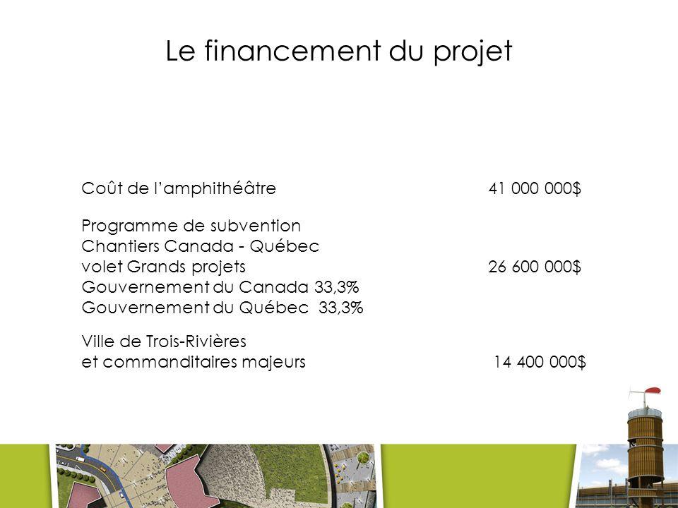 Le financement du projet