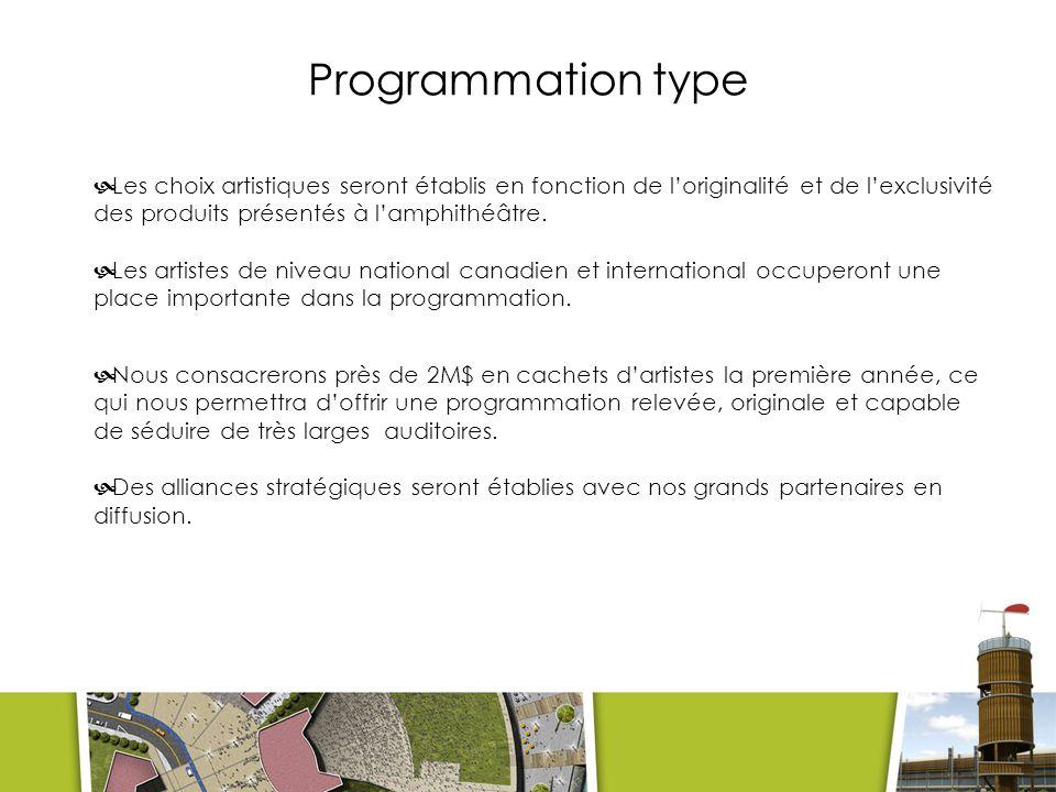 Programmation type Les choix artistiques seront établis en fonction de l'originalité et de l'exclusivité des produits présentés à l'amphithéâtre.