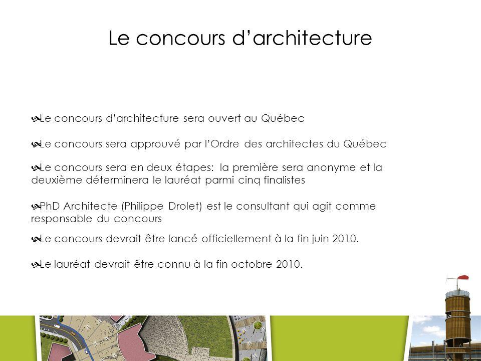 Le concours d'architecture