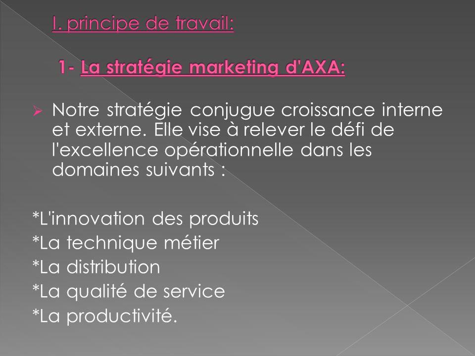 I. principe de travail: 1- La stratégie marketing d AXA: