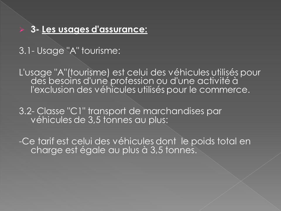 3- Les usages d assurance: