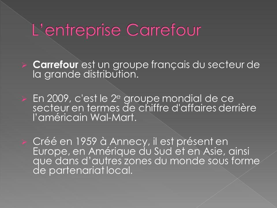 L'entreprise Carrefour