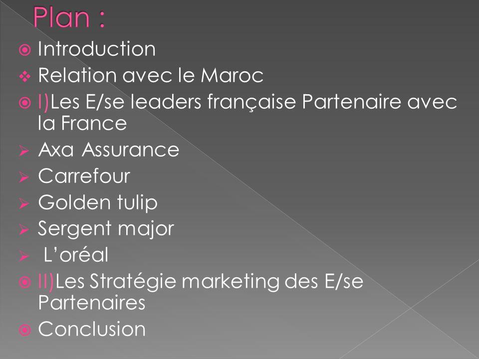 Plan : Introduction Relation avec le Maroc