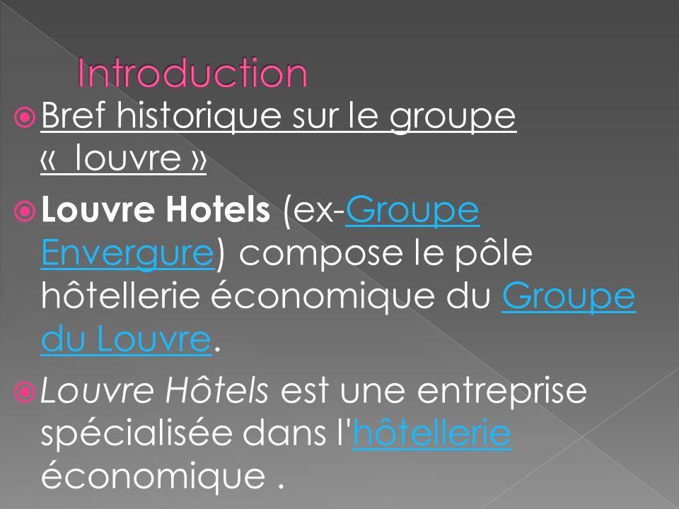 Introduction Bref historique sur le groupe « louvre »