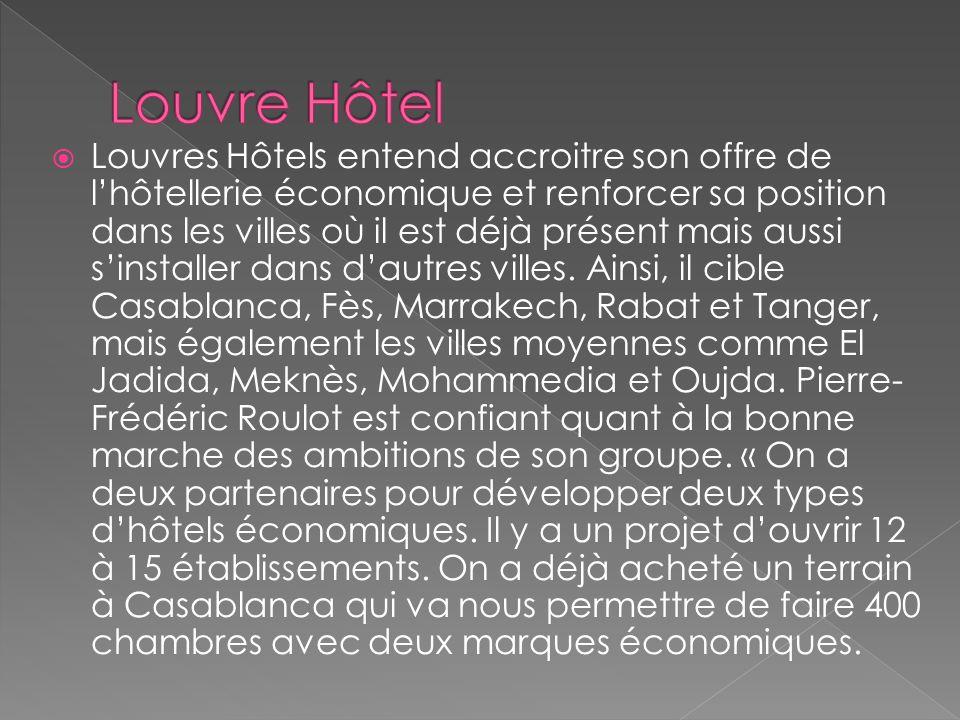 Louvre Hôtel