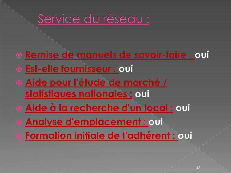 Service du réseau : Remise de manuels de savoir-faire : oui