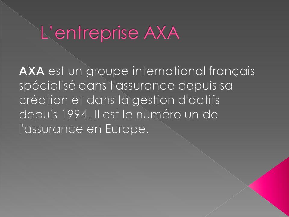 L'entreprise AXA