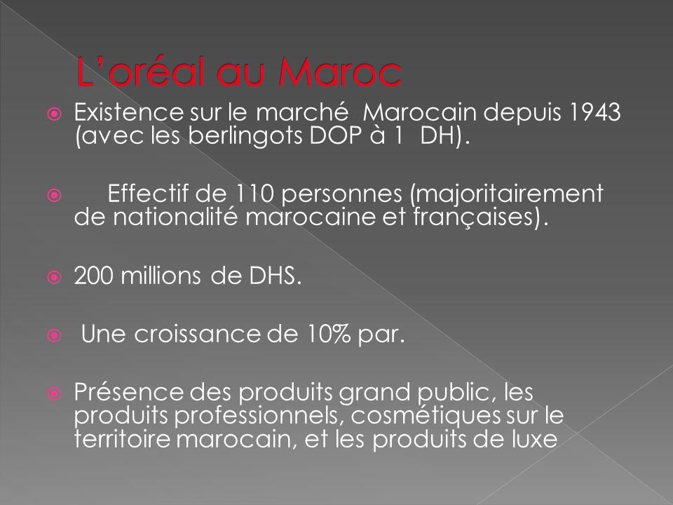L'oréal au Maroc Existence sur le marché Marocain depuis 1943 (avec les berlingots DOP à 1 DH).
