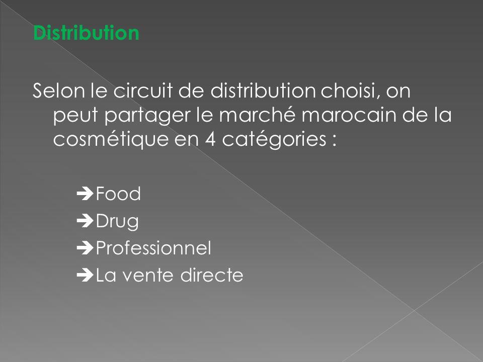 Distribution Selon le circuit de distribution choisi, on peut partager le marché marocain de la cosmétique en 4 catégories :