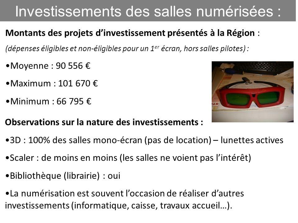 Investissements des salles numérisées :