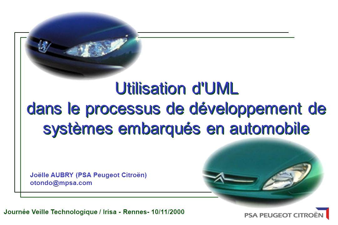 dans le processus de développement de systèmes embarqués en automobile