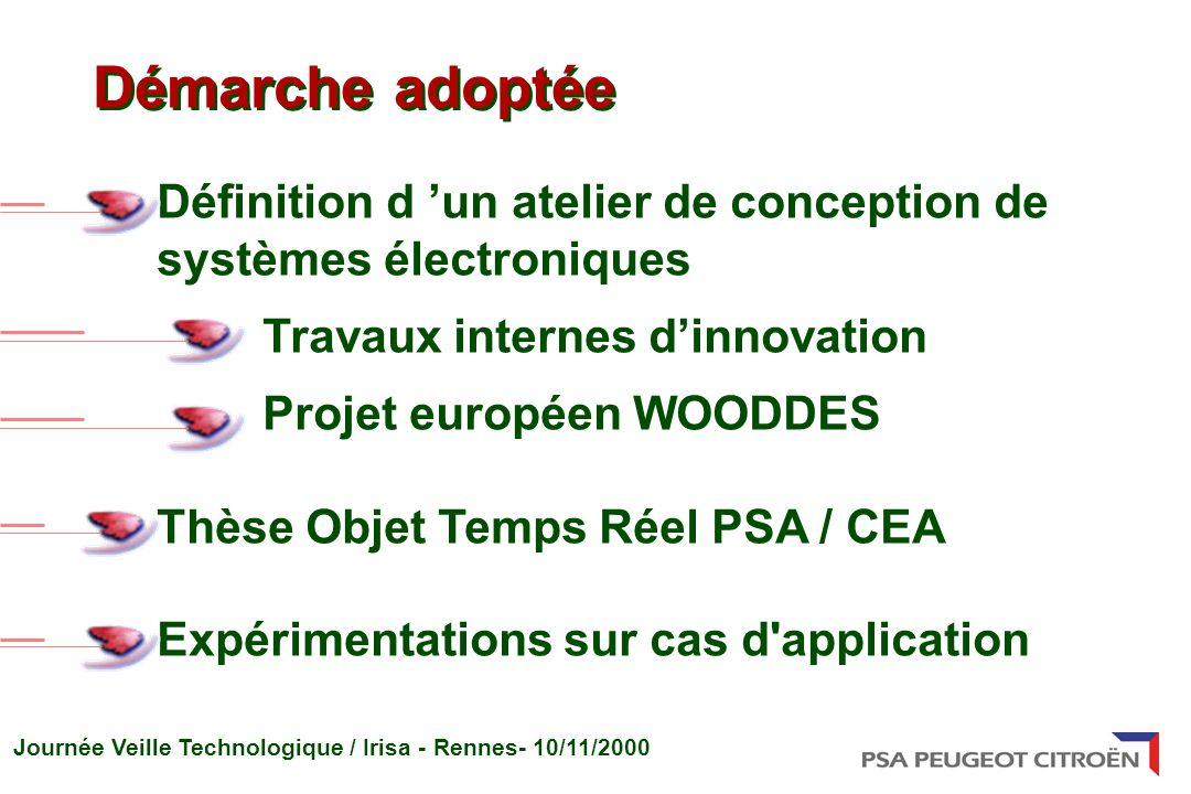 Démarche adoptée Définition d 'un atelier de conception de systèmes électroniques. Travaux internes d'innovation.
