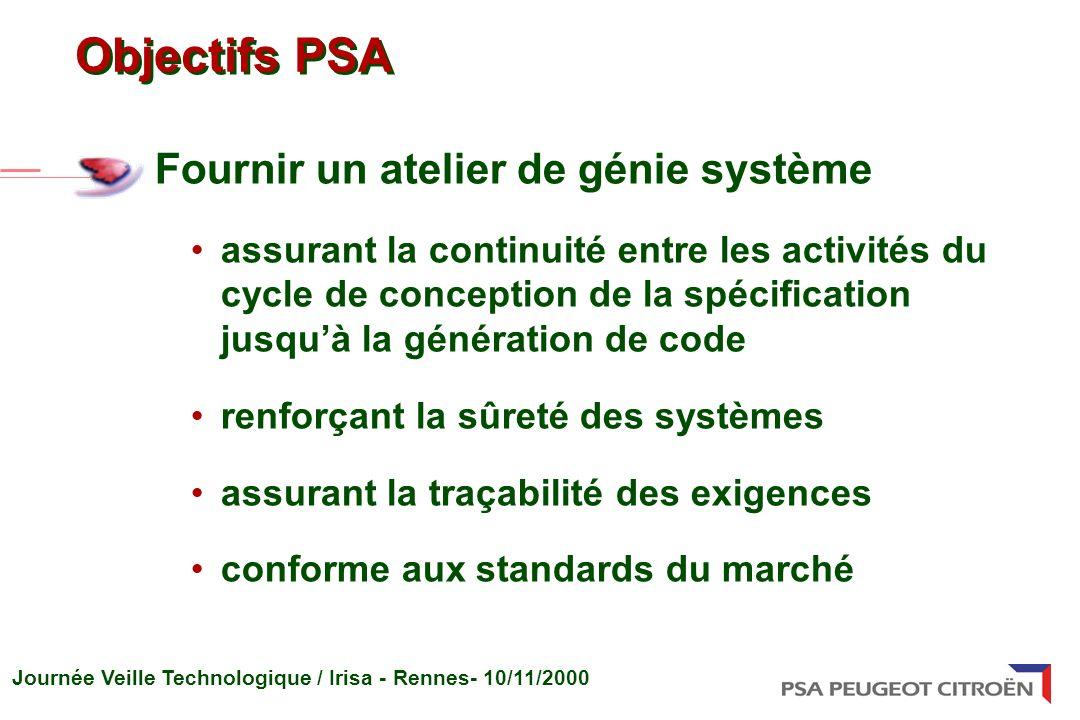 Objectifs PSA Fournir un atelier de génie système