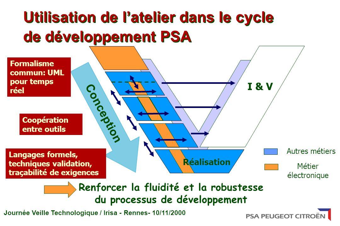 Renforcer la fluidité et la robustesse du processus de développement