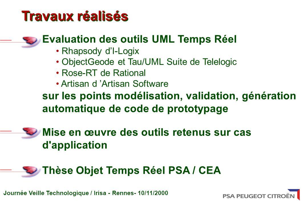 Travaux réalisés Evaluation des outils UML Temps Réel