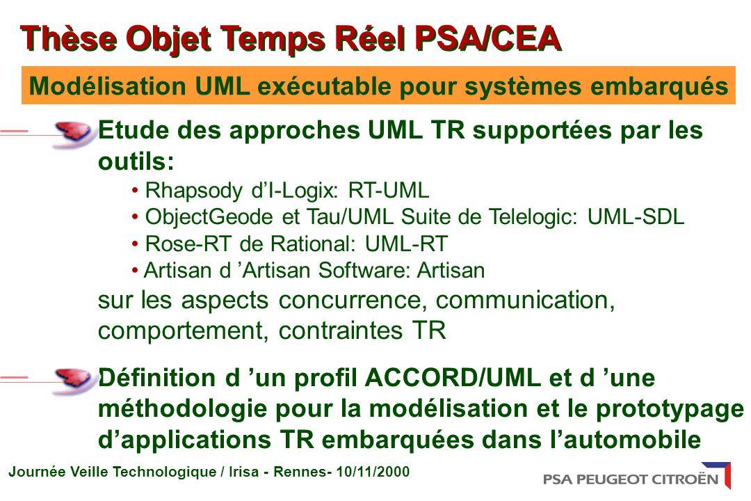 Modélisation UML exécutable pour systèmes embarqués