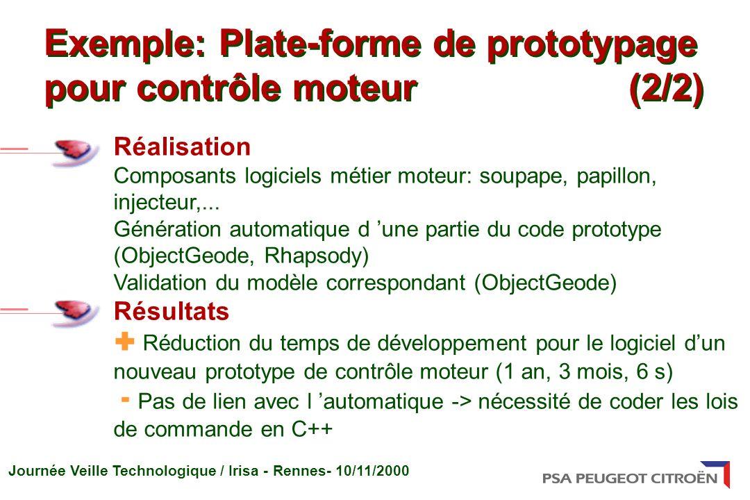 Exemple: Plate-forme de prototypage pour contrôle moteur (2/2)
