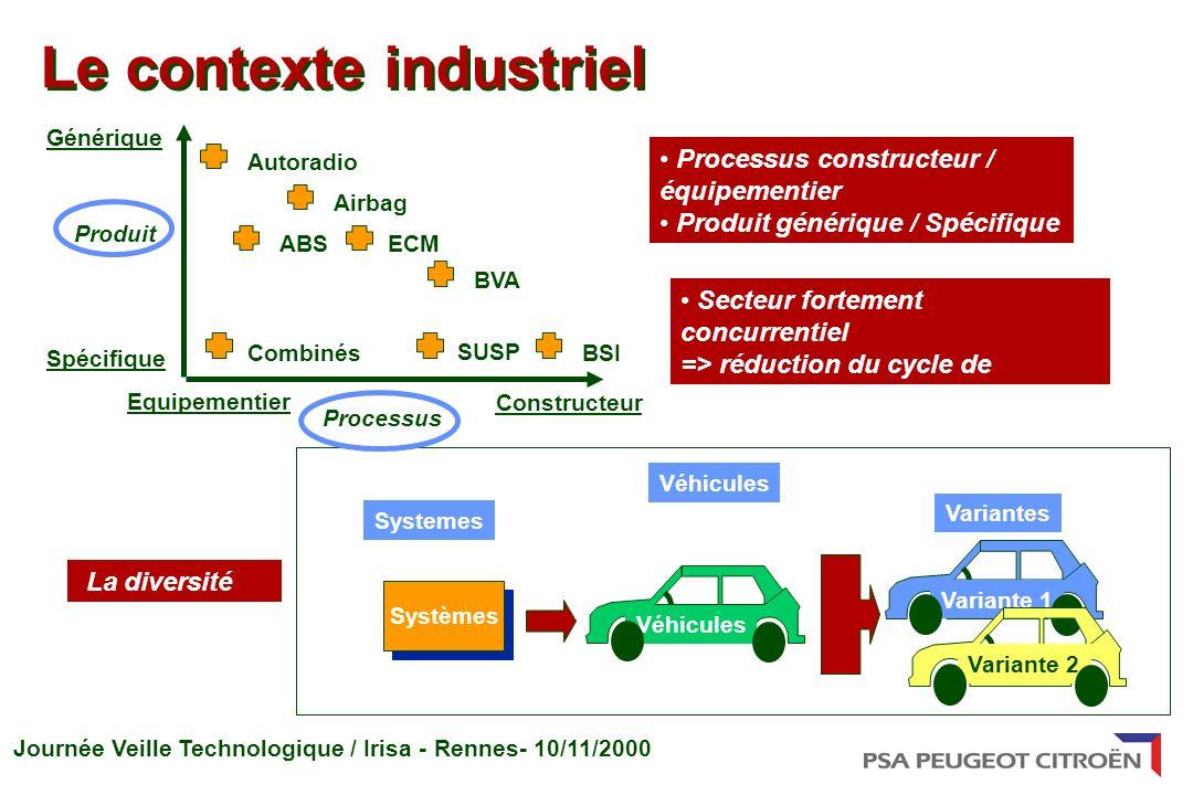 Le contexte industriel