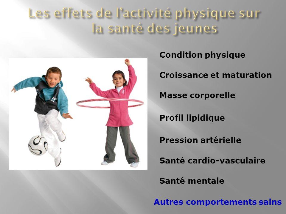 Les effets de l'activité physique sur la santé des jeunes