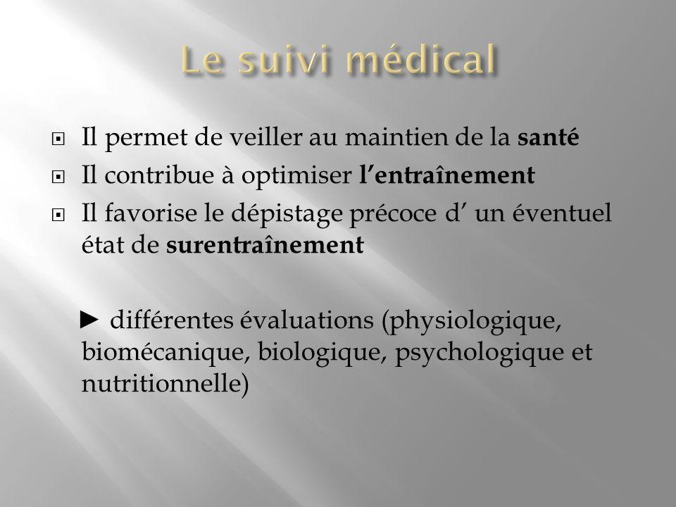 Le suivi médical Il permet de veiller au maintien de la santé