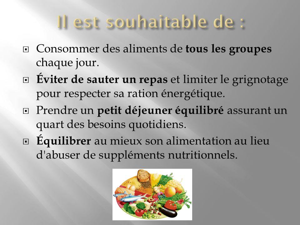 Il est souhaitable de : Consommer des aliments de tous les groupes chaque jour.