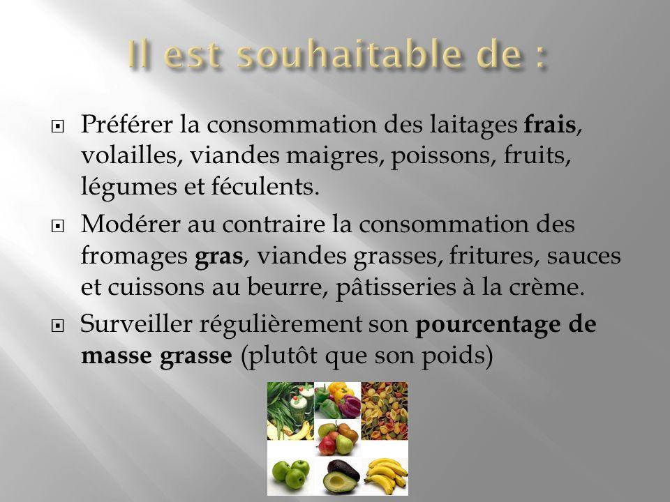 Il est souhaitable de : Préférer la consommation des laitages frais, volailles, viandes maigres, poissons, fruits, légumes et féculents.