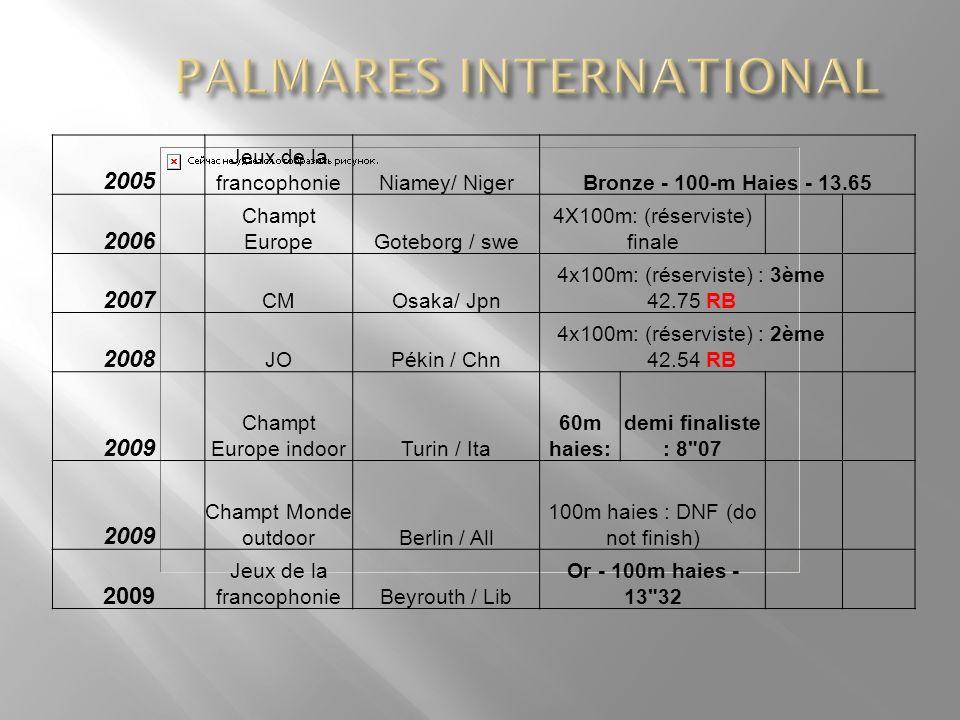 PALMARES INTERNATIONAL