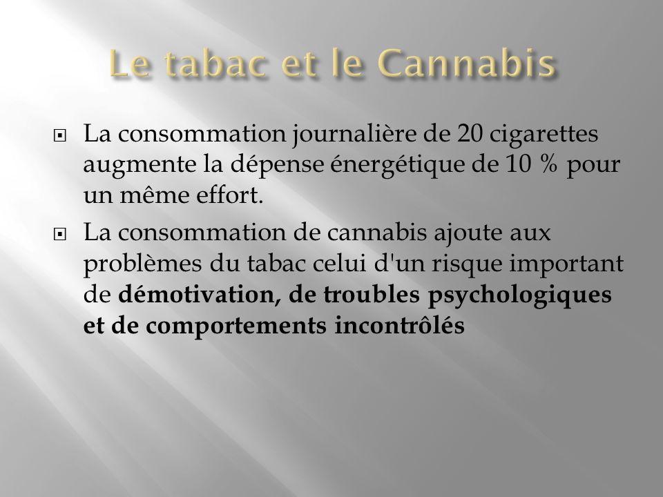 Le tabac et le Cannabis La consommation journalière de 20 cigarettes augmente la dépense énergétique de 10 % pour un même effort.