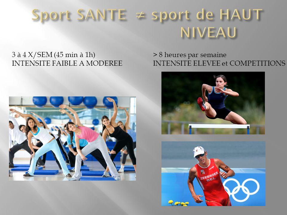 Sport SANTE ≠ sport de HAUT NIVEAU