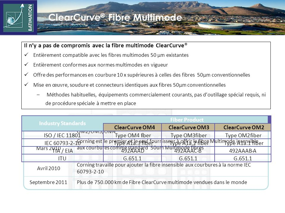 ClearCurve® Fibre Multimode