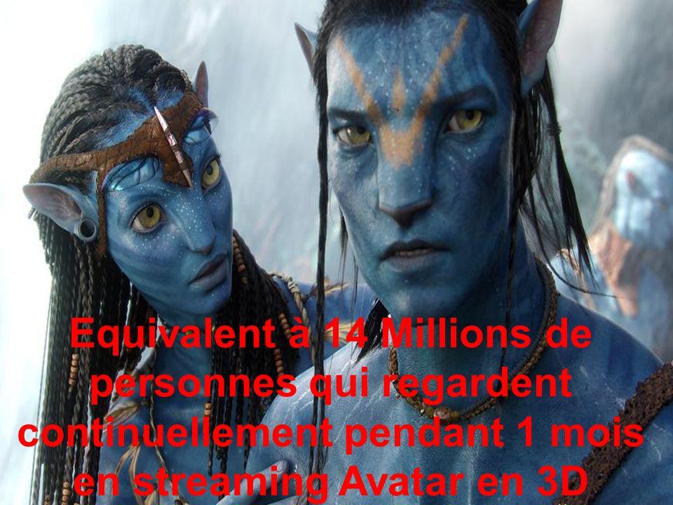 Equivalent à 14 Millions de personnes qui regardent continuellement pendant 1 mois en streaming Avatar en 3D