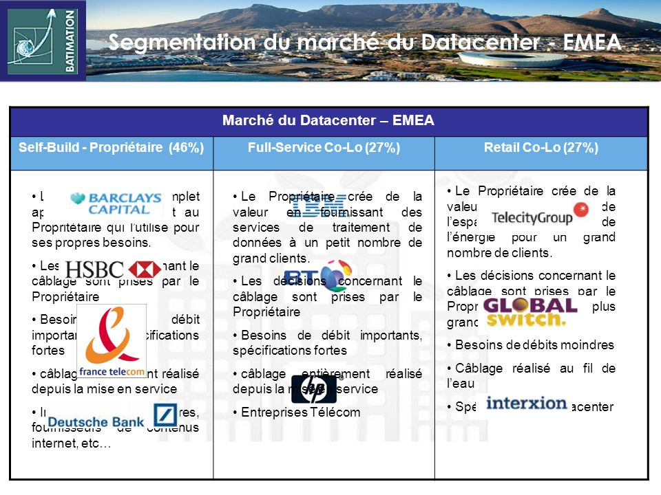 Segmentation du marché du Datacenter - EMEA