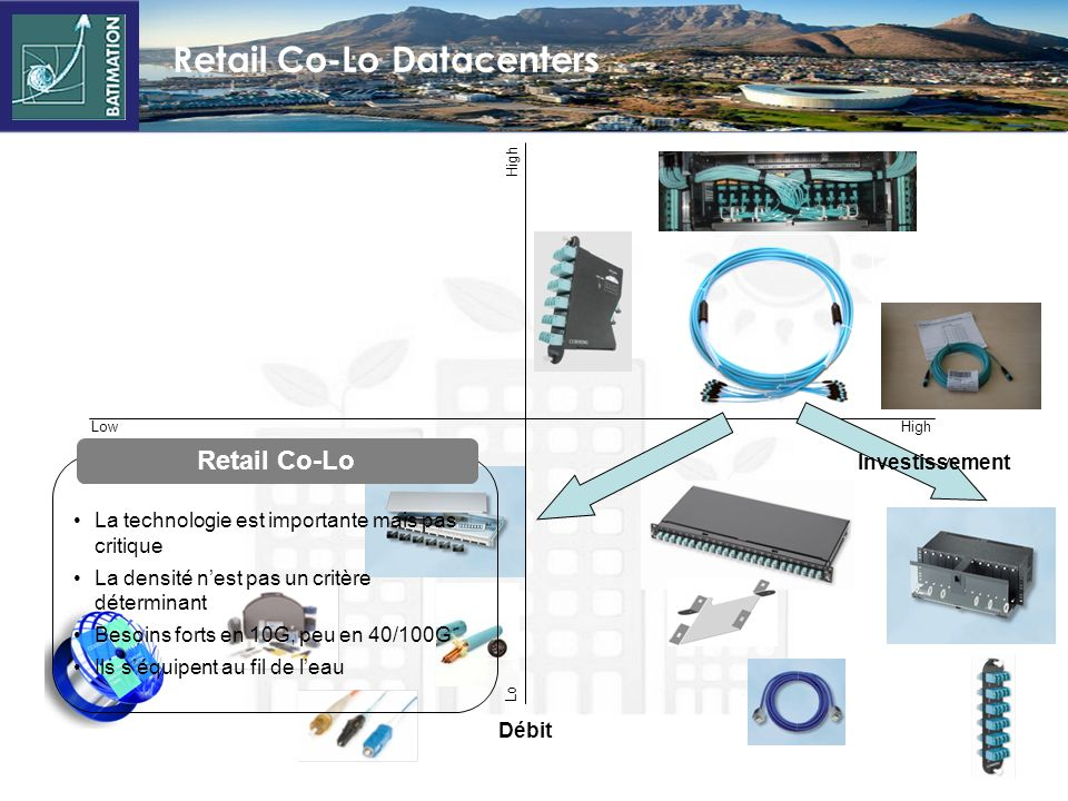 Retail Co-Lo Datacenters