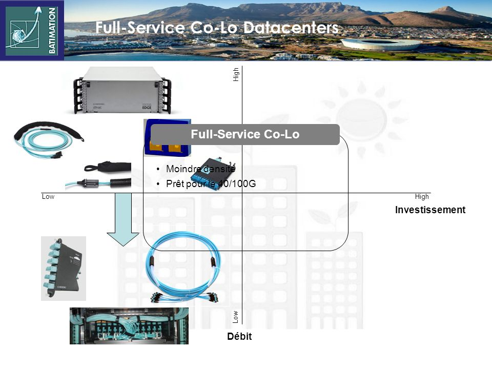 Full-Service Co-Lo Datacenters