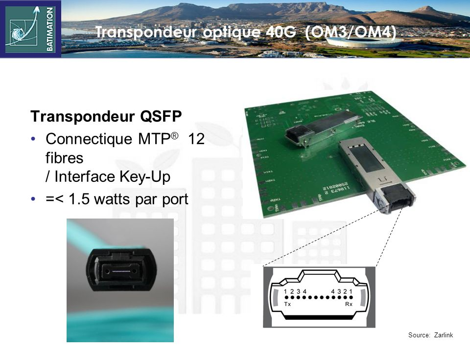 Transpondeur optique 40G (OM3/OM4)